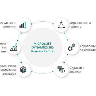 Microsoft-Dynamics-365-Business-Central-1