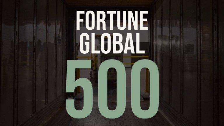 Fortune-Global-500-2019_kpgfxh